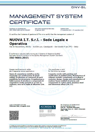 ISO 9001 2015 NUOVA IT
